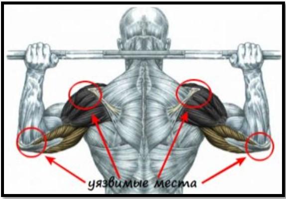 Тренировка мышцы поднимающей член